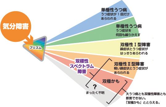 kind_figure_03